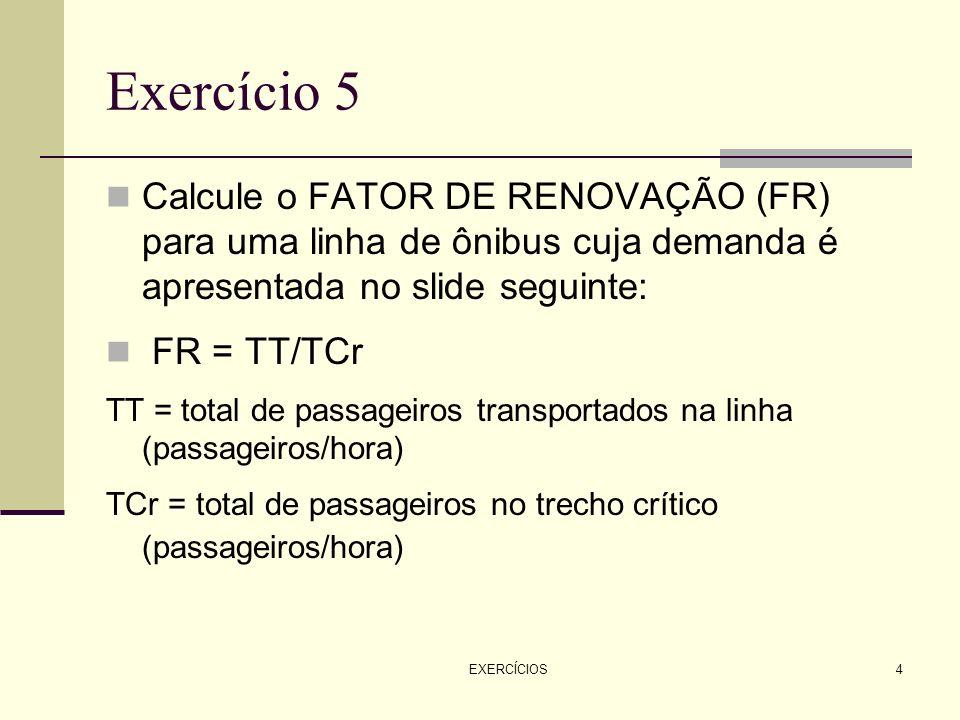 Exercício 5Calcule o FATOR DE RENOVAÇÃO (FR) para uma linha de ônibus cuja demanda é apresentada no slide seguinte: