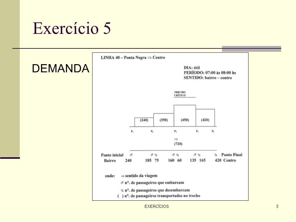 Exercício 5 DEMANDA EXERCÍCIOS