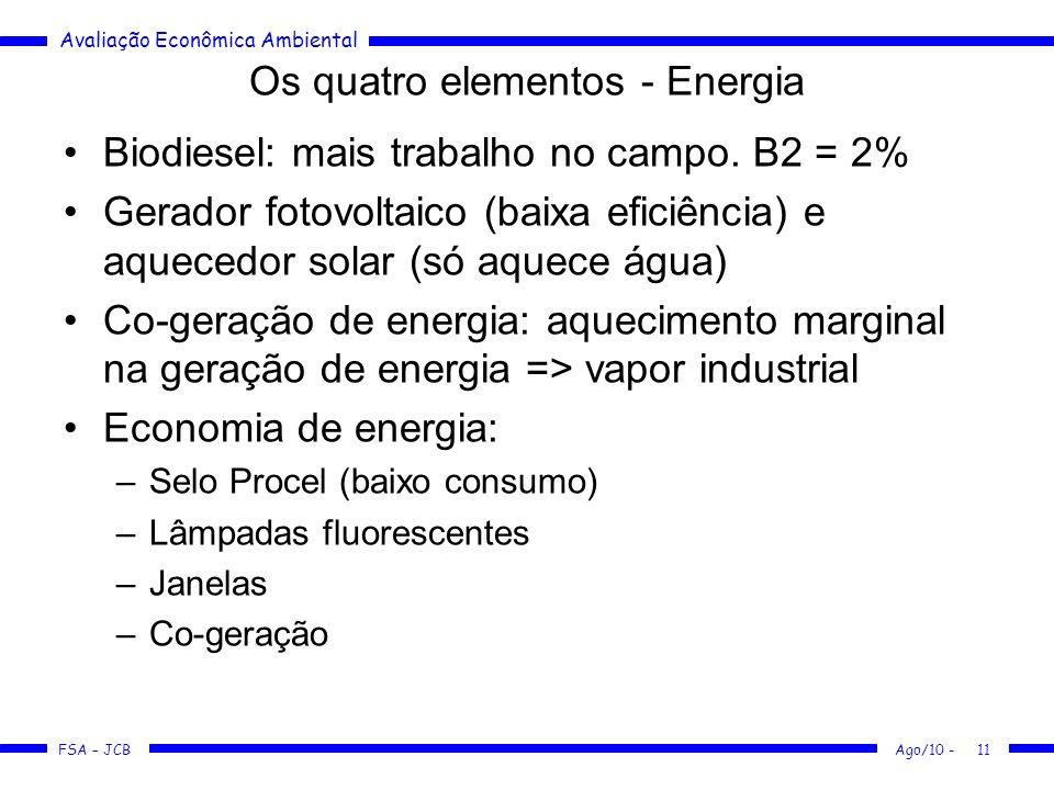 Os quatro elementos - Energia