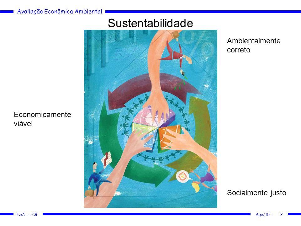 Sustentabilidade Ambientalmente correto Economicamente viável