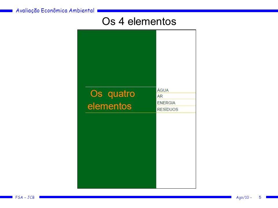 Os 4 elementos Ago/10 -