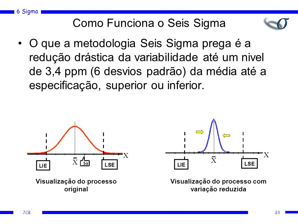 Qualidade na gest o de facilities ppt carregar for Z table 6 sigma