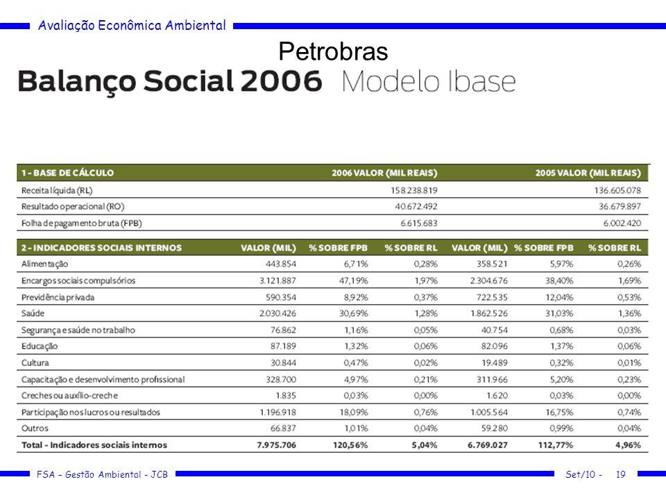 Petrobras Set/10 -