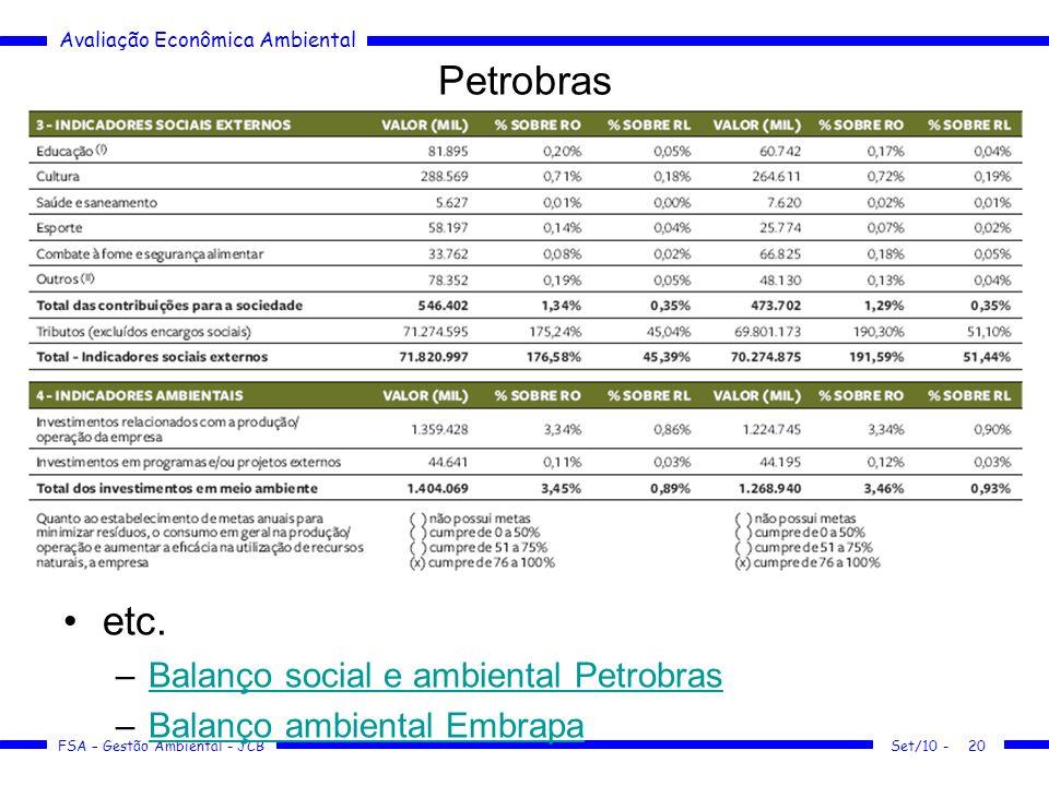 Petrobras etc. Balanço social e ambiental Petrobras