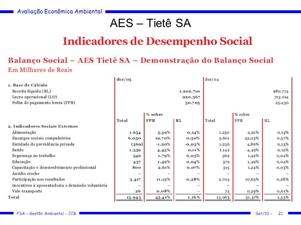 AES – Tietê SA Set/10 -