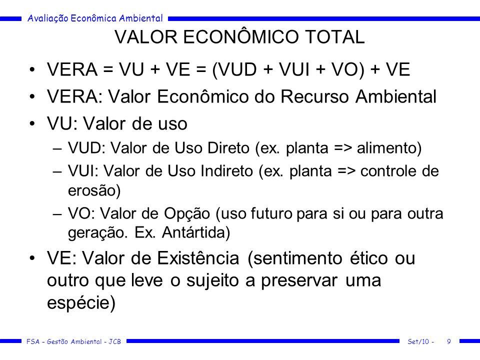 VERA = VU + VE = (VUD + VUI + VO) + VE