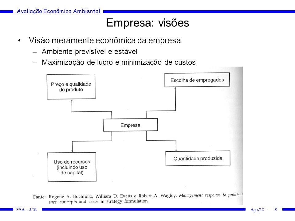 Empresa: visões Visão meramente econômica da empresa