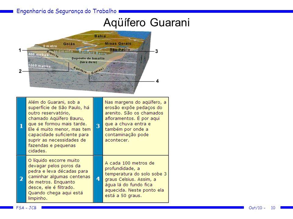 Aqüífero Guarani Out/10 -