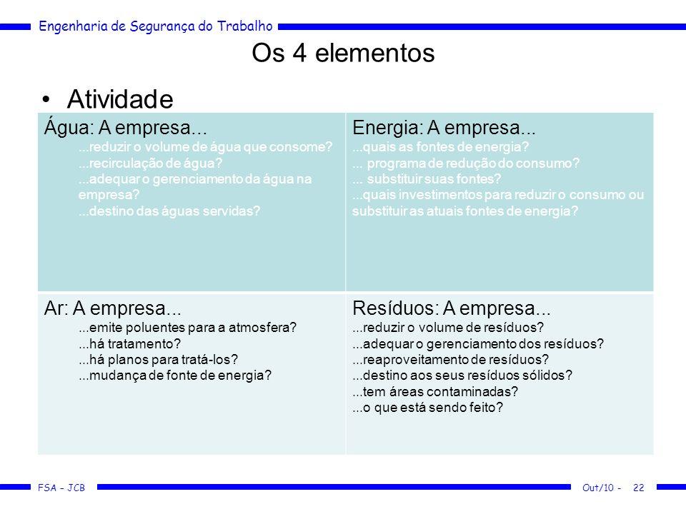 Os 4 elementos Atividade Água: A empresa... Energia: A empresa...