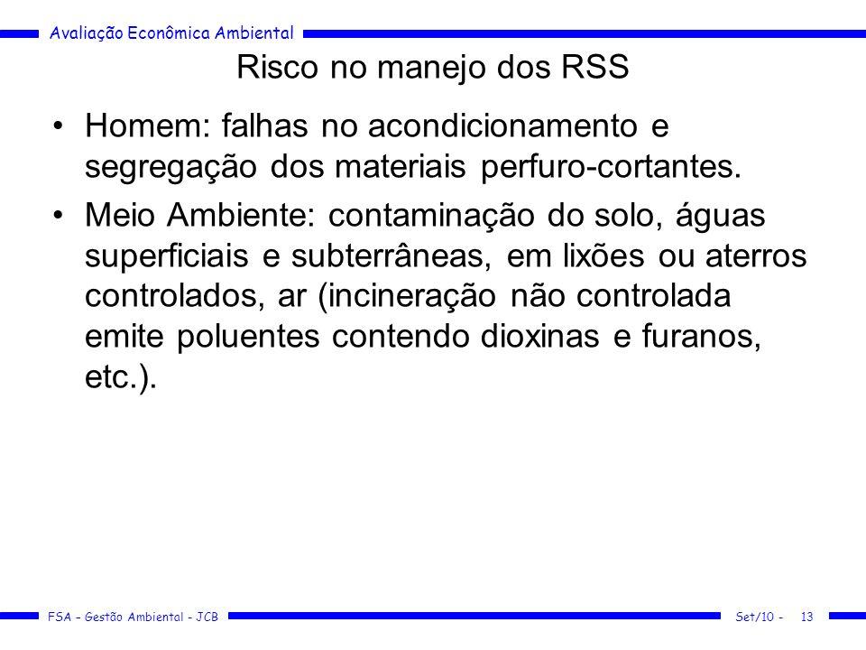 Risco no manejo dos RSSHomem: falhas no acondicionamento e segregação dos materiais perfuro-cortantes.