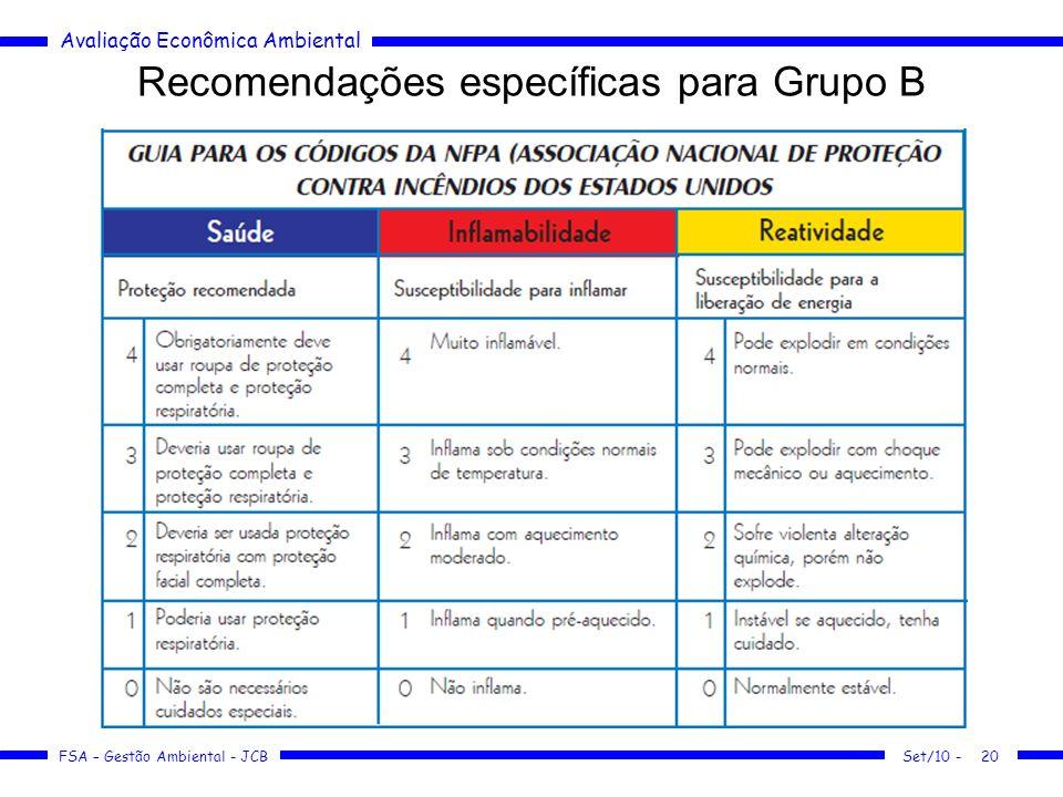 Recomendações específicas para Grupo B