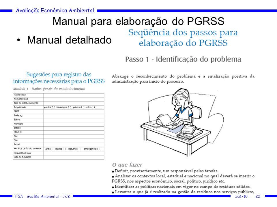 Manual para elaboração do PGRSS