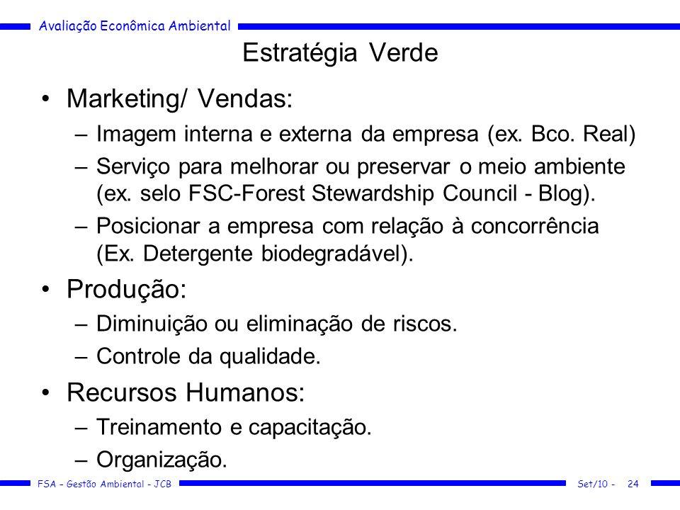 Estratégia Verde Marketing/ Vendas: Produção: Recursos Humanos: