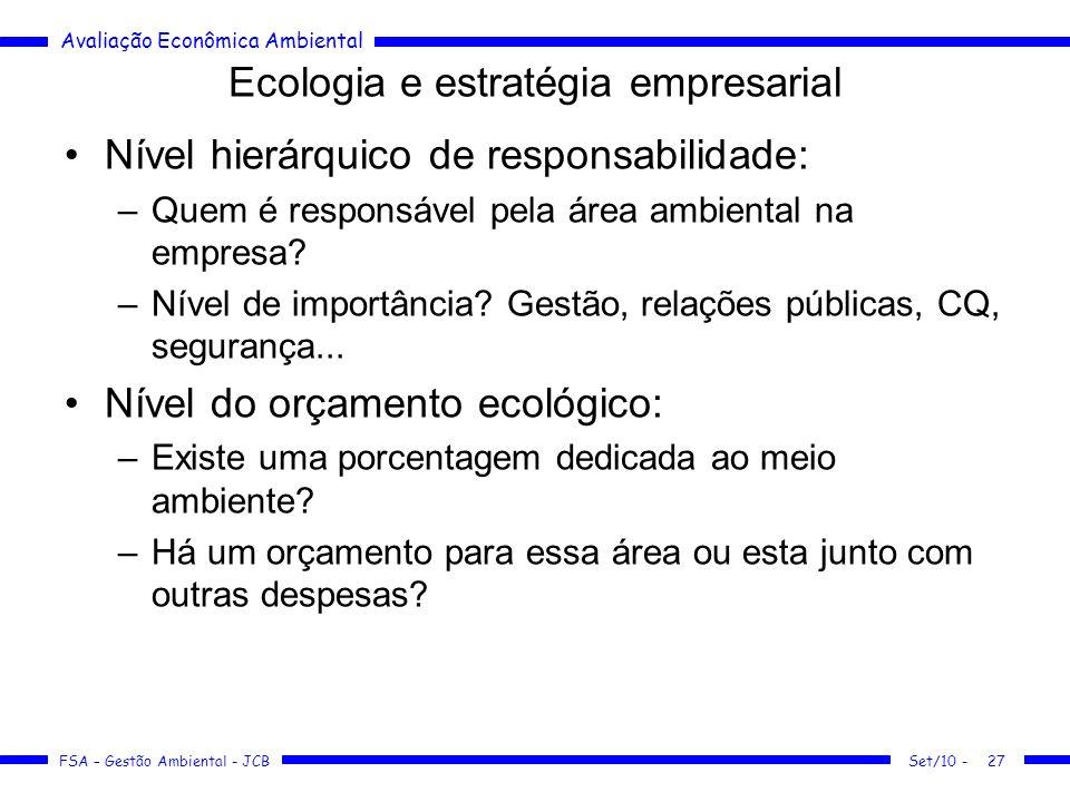 Ecologia e estratégia empresarial