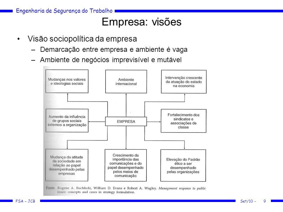 Empresa: visões Visão sociopolítica da empresa