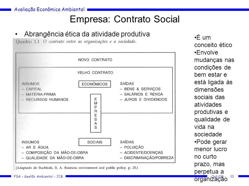 Empresa: Contrato Social