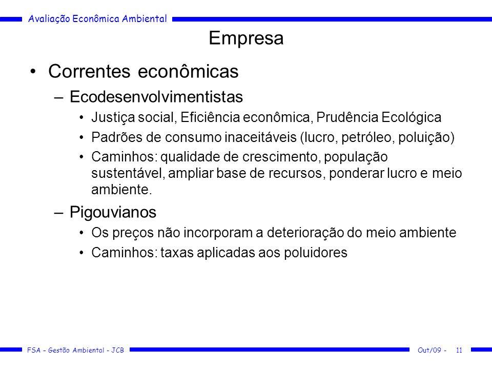 Empresa Correntes econômicas Ecodesenvolvimentistas Pigouvianos