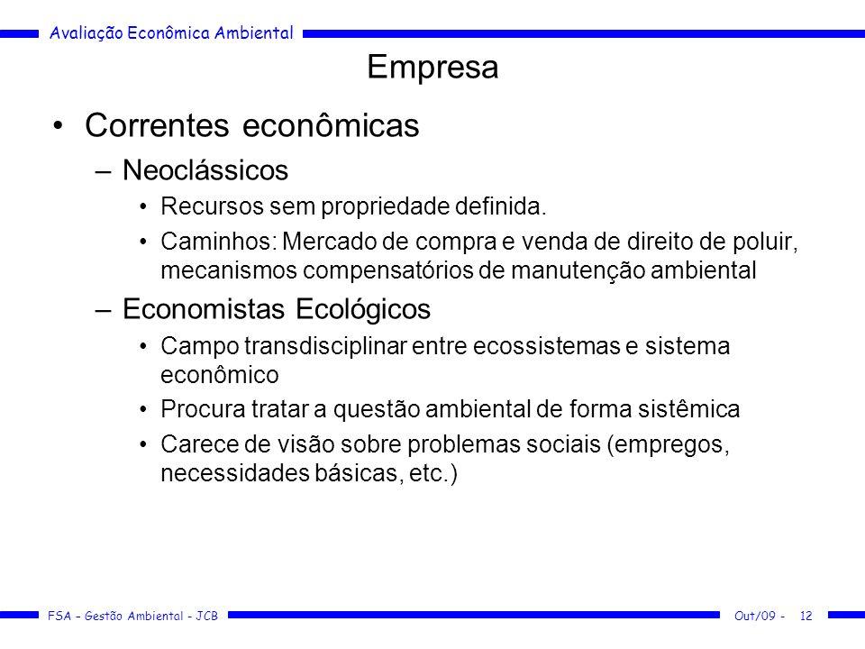 Empresa Correntes econômicas Neoclássicos Economistas Ecológicos