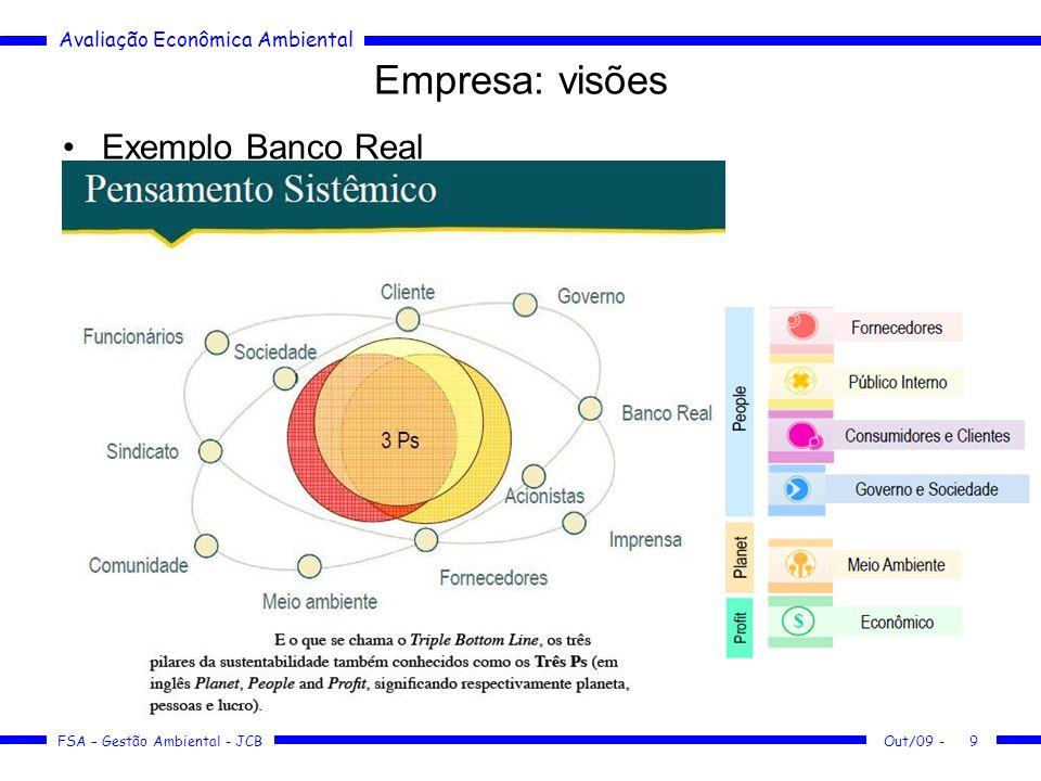Empresa: visões Exemplo Banco Real Out/09 -