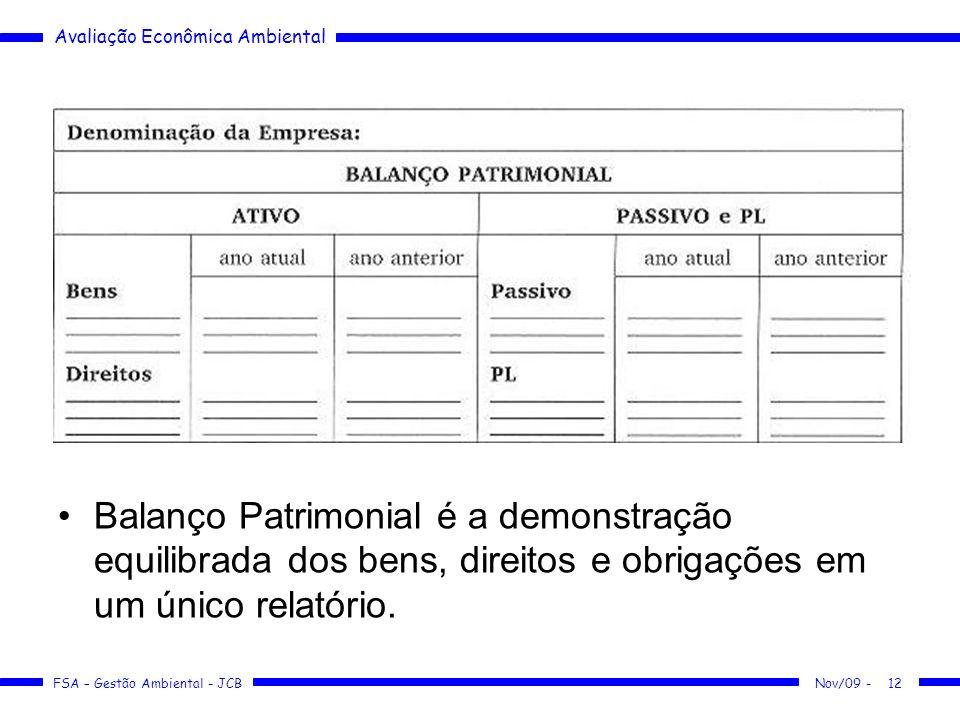 Balanço Patrimonial é a demonstração equilibrada dos bens, direitos e obrigações em um único relatório.