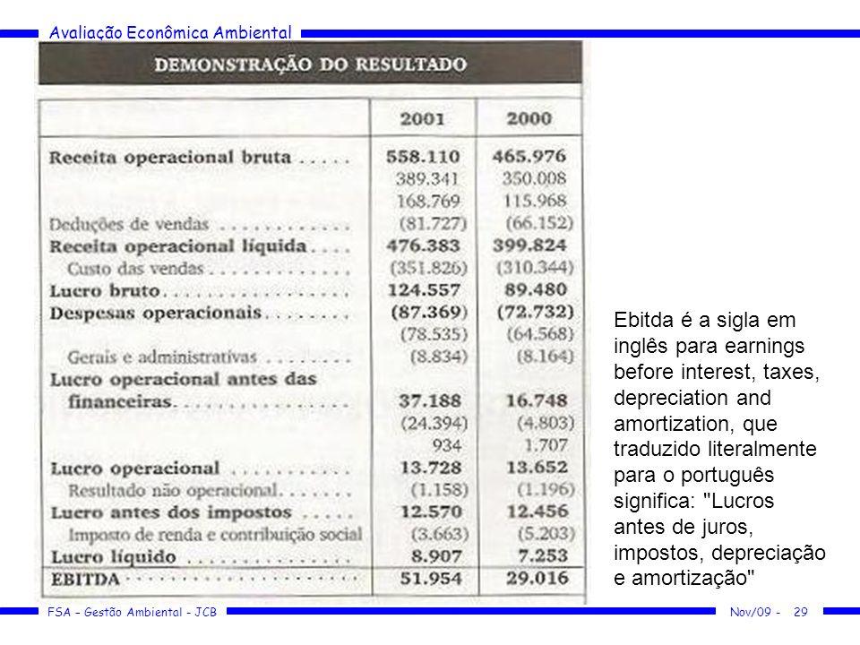Ebitda é a sigla em inglês para earnings before interest, taxes, depreciation and amortization, que traduzido literalmente para o português significa: Lucros antes de juros, impostos, depreciação e amortização