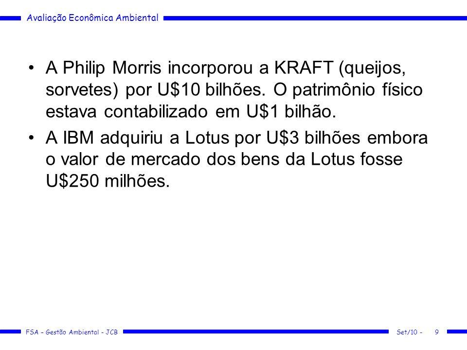 A Philip Morris incorporou a KRAFT (queijos, sorvetes) por U$10 bilhões. O patrimônio físico estava contabilizado em U$1 bilhão.