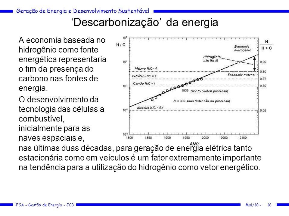 'Descarbonização' da energia