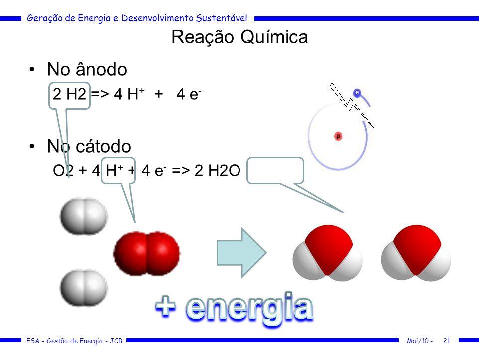 + energia Reação Química No ânodo No cátodo 2 H2 => 4 H+ + 4 e-