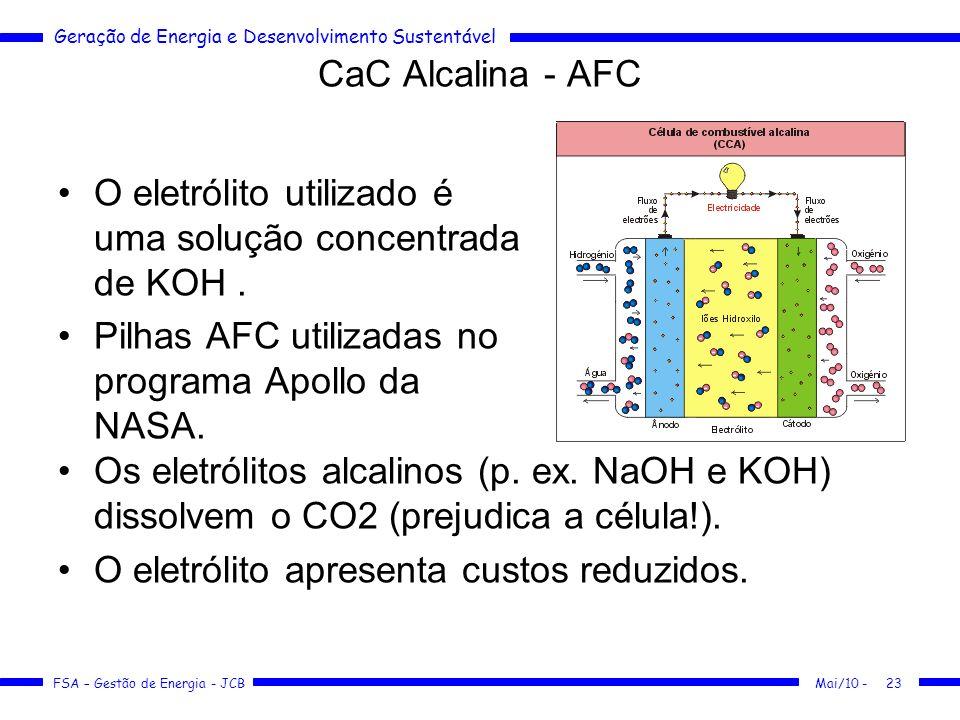 O eletrólito utilizado é uma solução concentrada de KOH .
