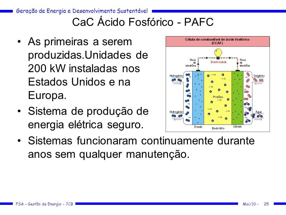 CaC Ácido Fosfórico - PAFC