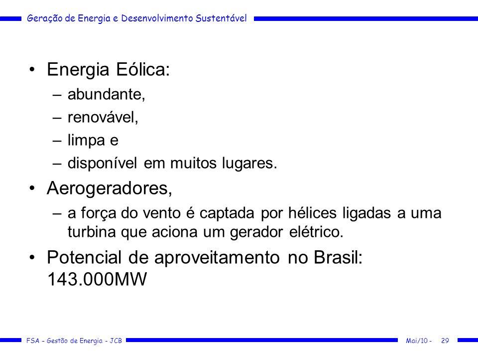 Potencial de aproveitamento no Brasil: 143.000MW