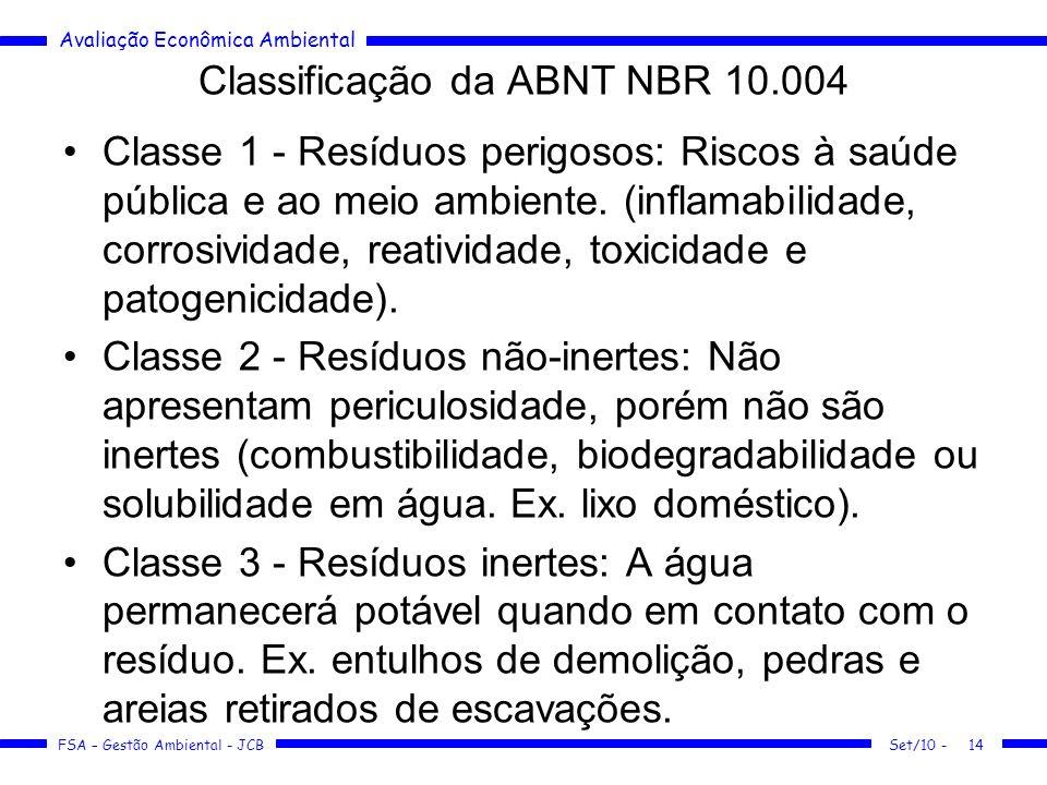 Classificação da ABNT NBR 10.004