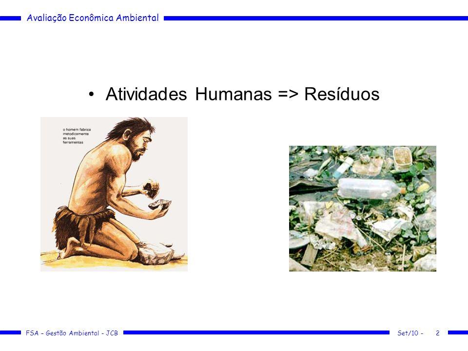 Atividades Humanas => Resíduos