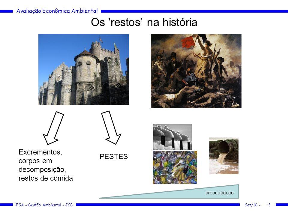 Os 'restos' na história