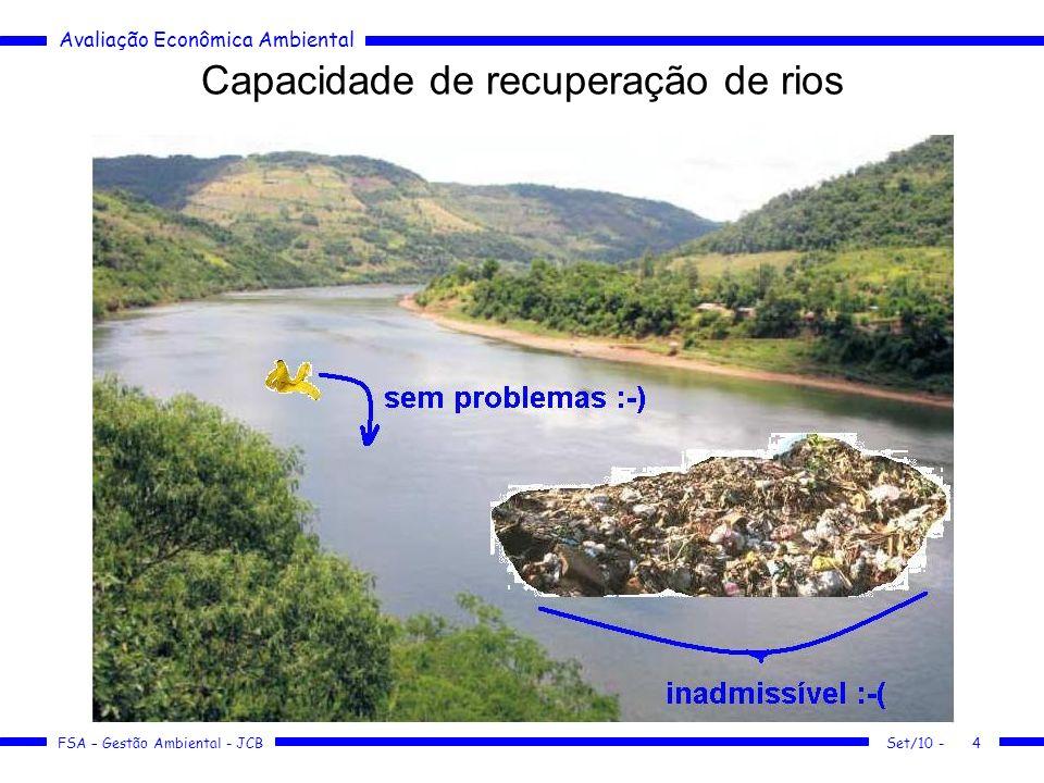 Capacidade de recuperação de rios