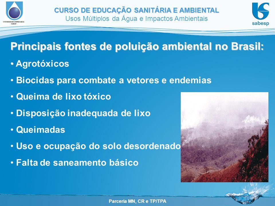 Principais fontes de poluição ambiental no Brasil:
