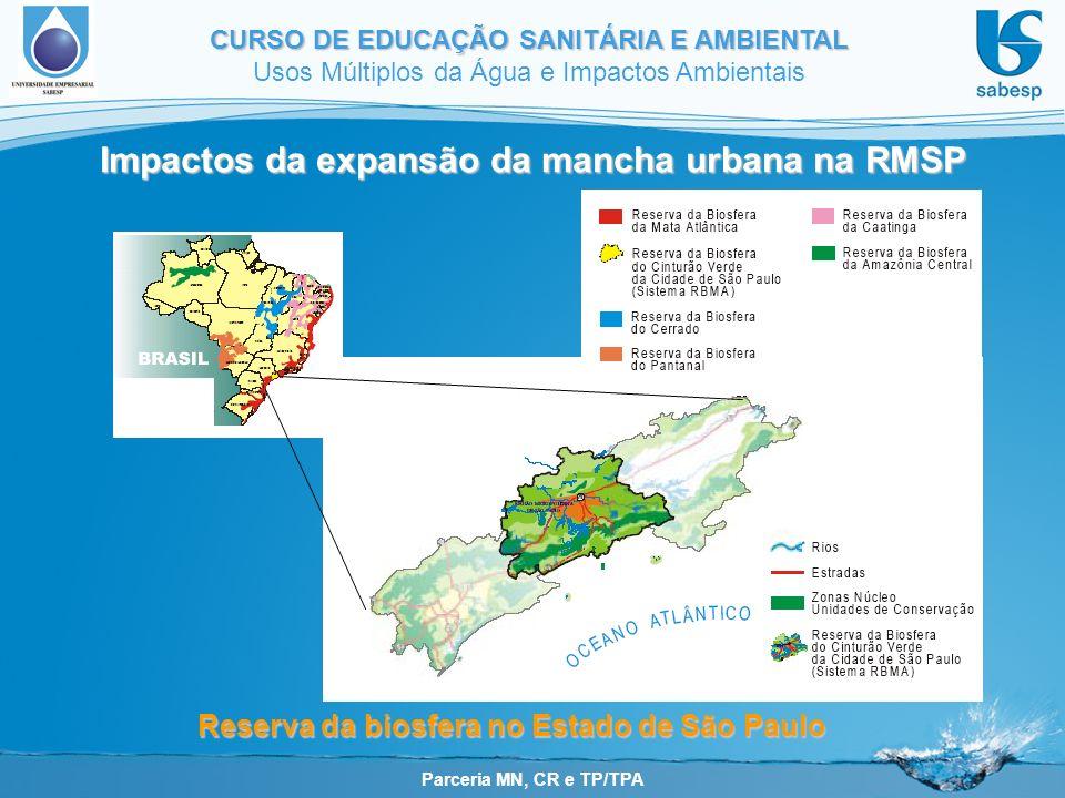 Impactos da expansão da mancha urbana na RMSP
