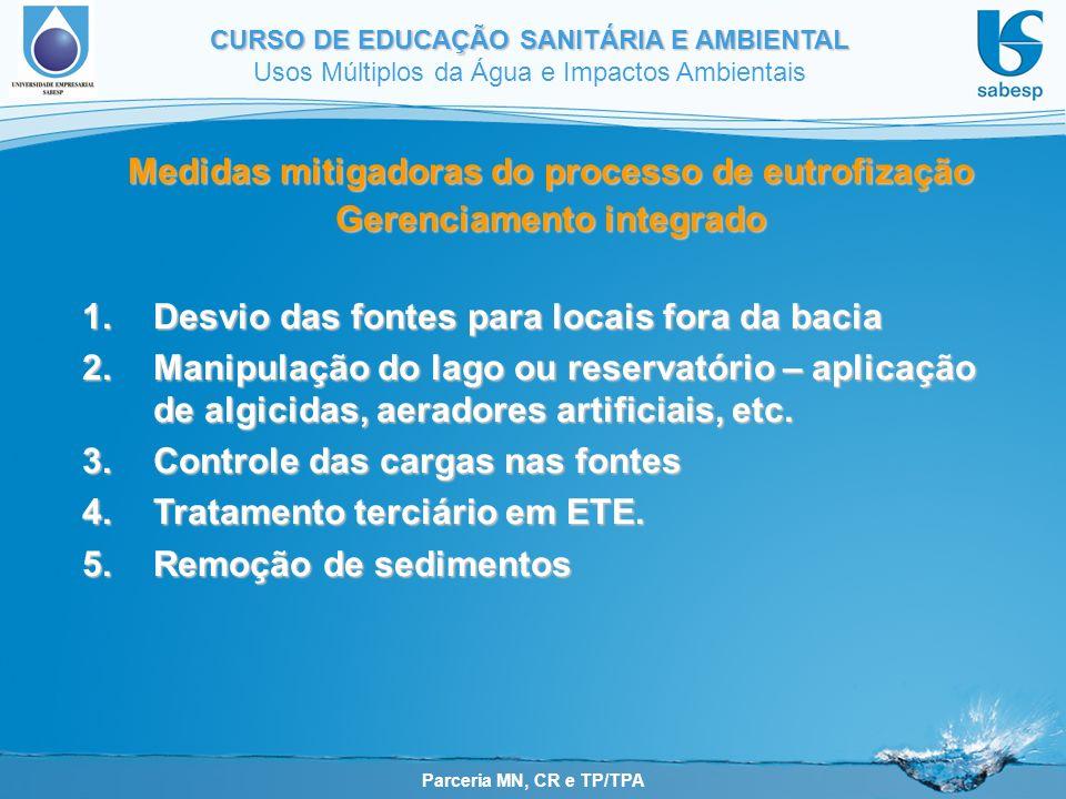 Medidas mitigadoras do processo de eutrofização