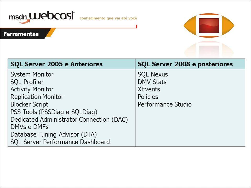 SQL Server 2005 e Anteriores SQL Server 2008 e posteriores