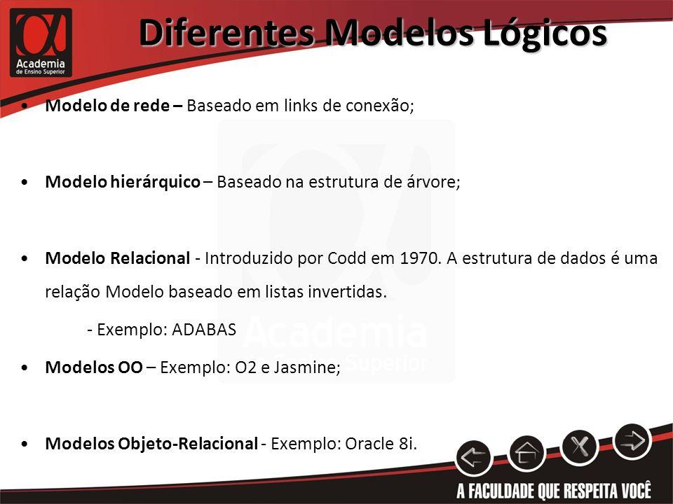 Diferentes Modelos Lógicos
