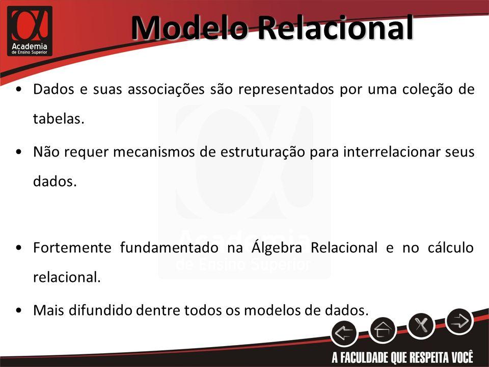 Modelo Relacional Dados e suas associações são representados por uma coleção de tabelas.
