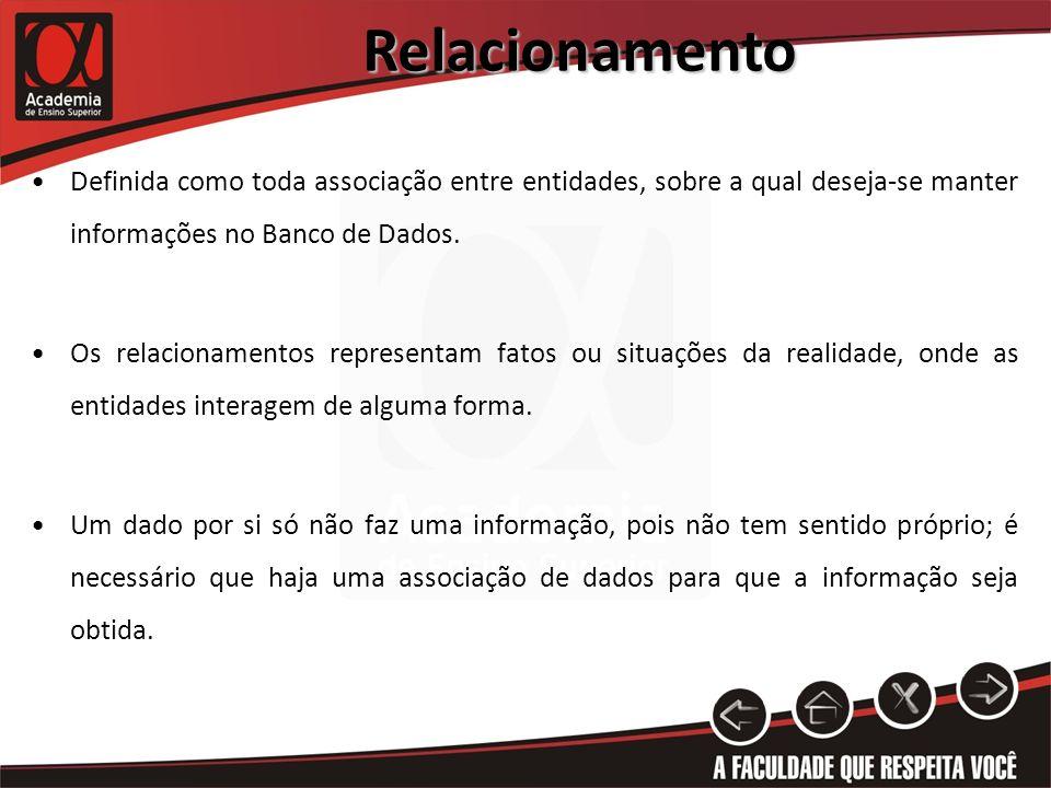 Relacionamento Definida como toda associação entre entidades, sobre a qual deseja-se manter informações no Banco de Dados.