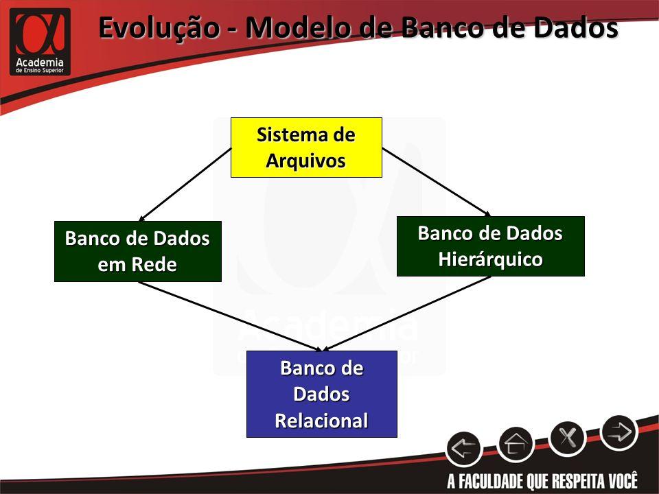 Evolução - Modelo de Banco de Dados