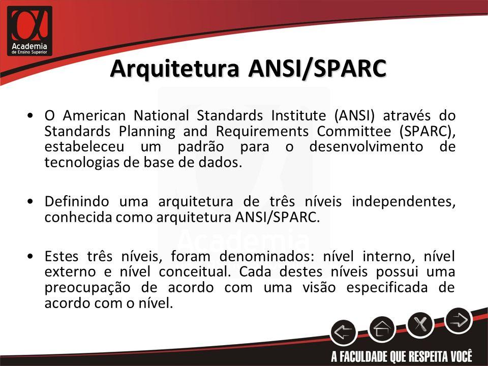 Arquitetura ANSI/SPARC