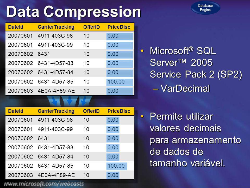 Data Compression Microsoft® SQL Server™ 2005 Service Pack 2 (SP2)