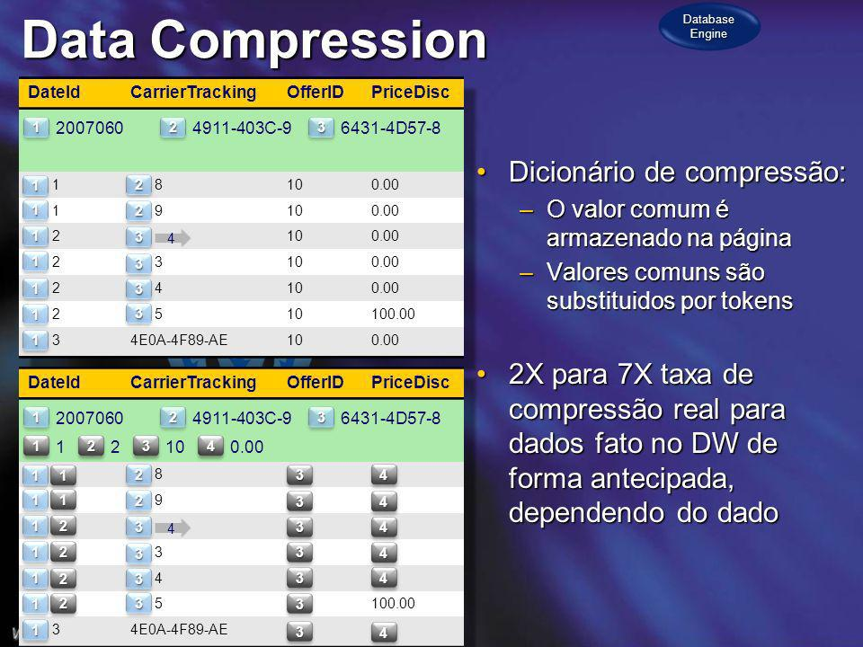 Data Compression Dicionário de compressão: