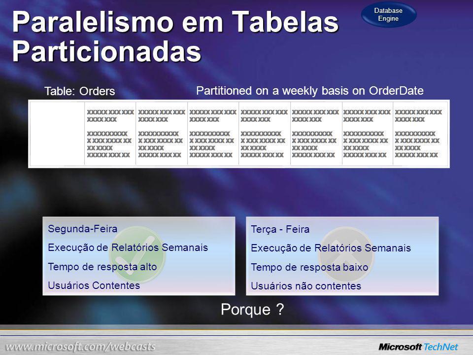 Paralelismo em Tabelas Particionadas