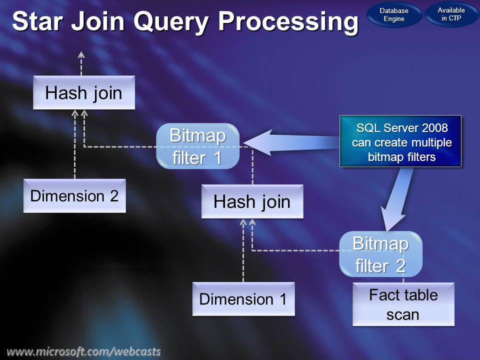 Star Join Query Processing
