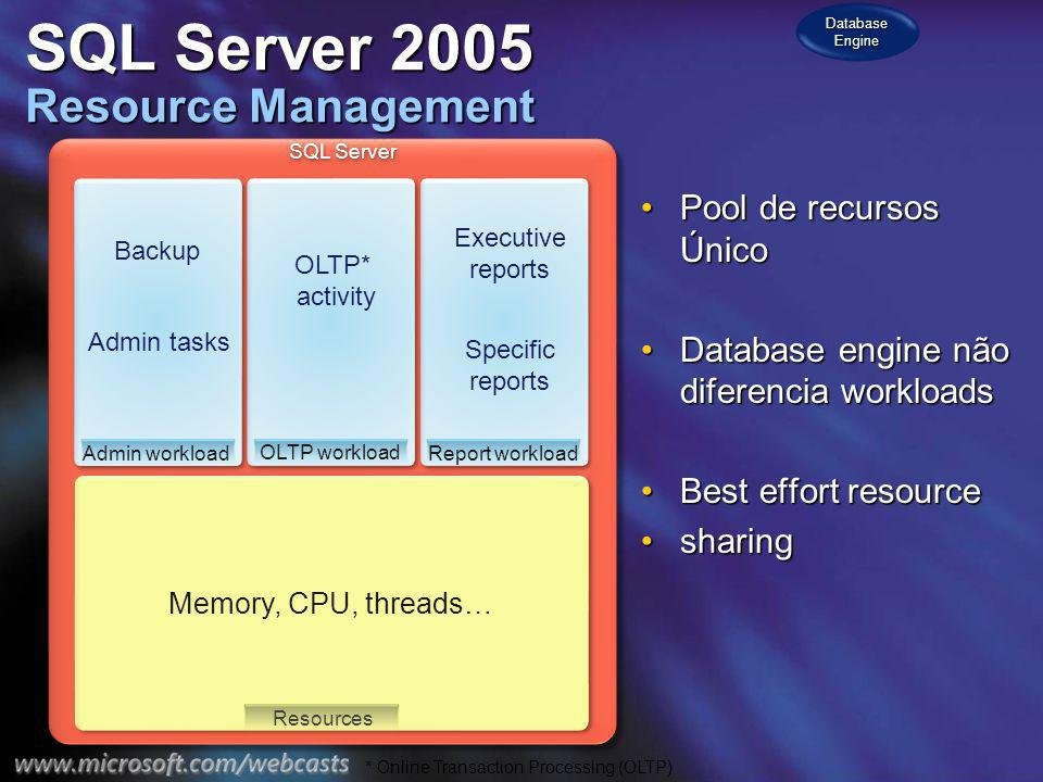 SQL Server 2005 Resource Management