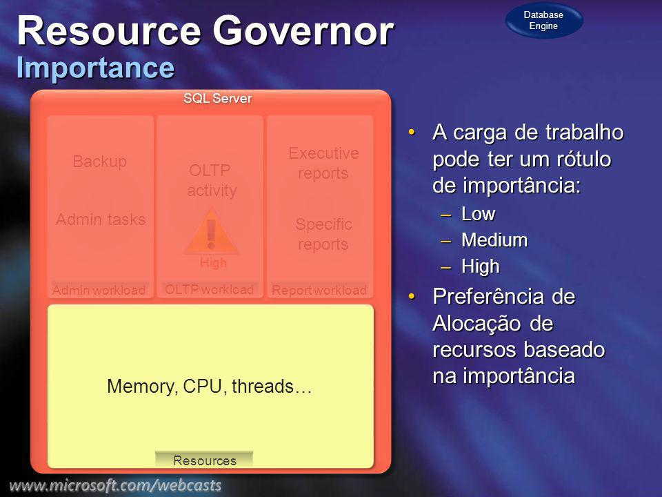 Resource Governor Importance